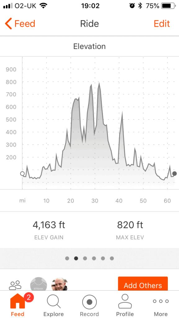 60 mile hills