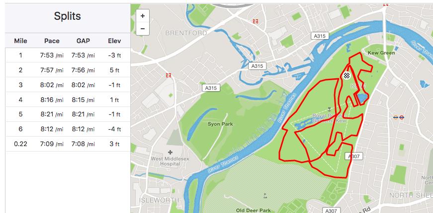 Strava Kew Gardens 10km